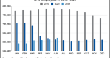 U.S. OFS Jobs Tracking Higher with Texas Topping Growth