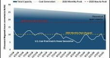 Even at $4.00, Higher Natural Gas Prices Needed, Says Raymond James