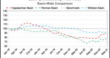 Lower 48 E&Ps in Turf War as Efficiencies, Low Costs Rule