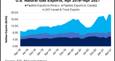 Mexico Demand Helping Drive U.S. Natural Gas Price Rally