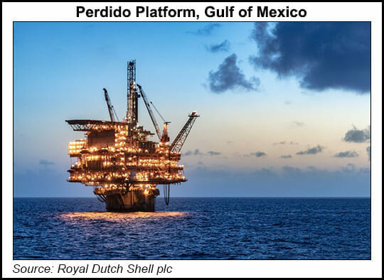 Shell Production