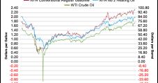 U.S. Petroleum Demand Holds Strong, as Crude Production Flattens, EIA Says