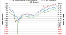 U.S. Petroleum Consumption Mounts, but Delta Variant Threat Looms Large