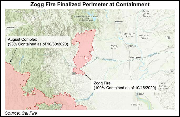 Zogg fire