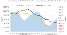 European Natural Gas Tumbles as Norwegian Supplies Bounce Back — LNG Recap