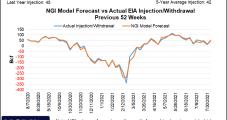 Natural Gas Futures Range-Bound Ahead of EIA Storage Report; Cash Still Soft