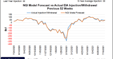 September Natural Gas Prices Trim Early Gains, but Settle Higher on Returning Heat
