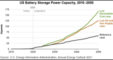 ConEd, 174 Power Global Get OK for Battery Storage System in New York