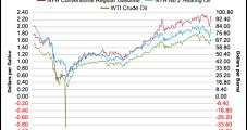 U.S. Petroleum Demand Reaches 2021 High; OPEC-Plus Sticks with Production Increases