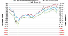 U.S. Petroleum Production, Demand Flat as Ida's Impacts Linger
