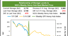 November Natural Gas Futures Open Run as Front Month with a Whimper; Cash Prices Clunk