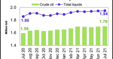 Pemex Fire, Hurricane Ida Dent OPEC Supply Forecast as Oil Demand Gathers Momentum