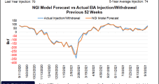 October Natural Gas Futures Tread Water Ahead of EIA Storage Report