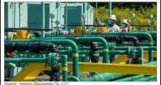 National Fuel Gas Looks to Lower Carbon Footprint from E&P, Midstream and Utility Businesses