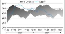 Production Rebounds as U.S. Petroleum Consumption Drops, but Demand Expected to Bounce Back