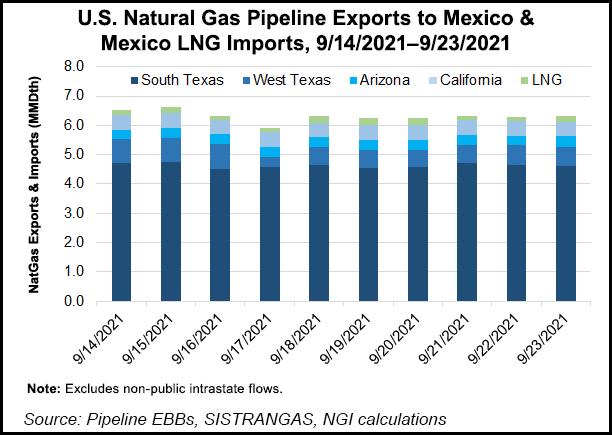 pipeline exports