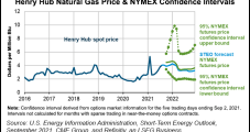 EIA Now Predicting $4 Handle for Henry Hub Natural Gas in 4Q2021