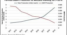 Top Global Oil, Natural Gas Producers Set Bigger Targets to Cut Carbon, Methane Intensity