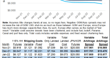 Cove Point, Freeport Production Curbed as Energy Crisis Deepens in Europe — LNG Recap