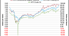 With Imports Up, U.S. Crude Inventories Climb a Second Week