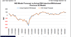 Natural Gas Futures Flirt with $6 Again as Early November Seen Much Cooler; Cash Strong