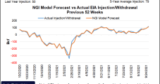 Natural Gas Futures Tumble Further as Warm Weather Pattern Intact Despite Cooler Shift