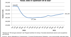 Texas Upstream Job Growth Metric Goes Five-for-Five