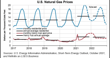Winter Heating Costs for U.S. Natural Gas Expected to Rise Sharply
