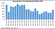 New York, New England Natural Gas Utilities Warn Customers of Higher Rates this Winter