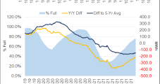 Sky's the Limit for European Natural Gas Prices this Winter, Wood Mackenzie Says