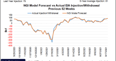 Natural Gas Futures Open Week Sharply Higher, but Fail to Maintain $6 Handle